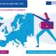 Projets du Corps Européen de Solidarité soutenus par Pistes-Solidaires