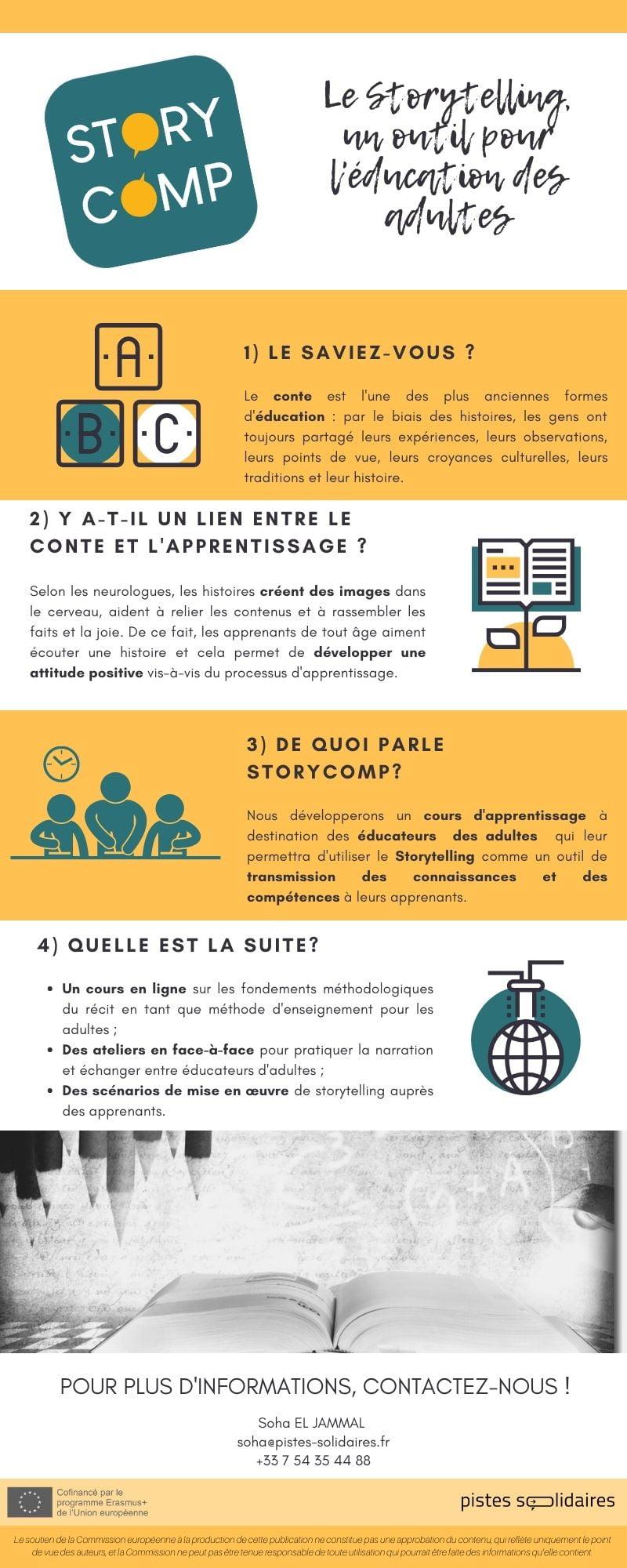 Storycomp-Infographie-1-FR-PISTES